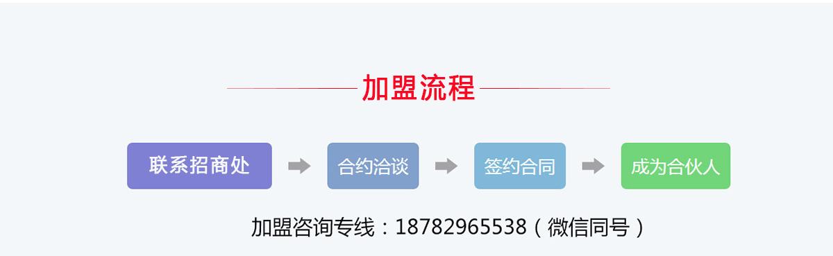 代理加盟(图5)